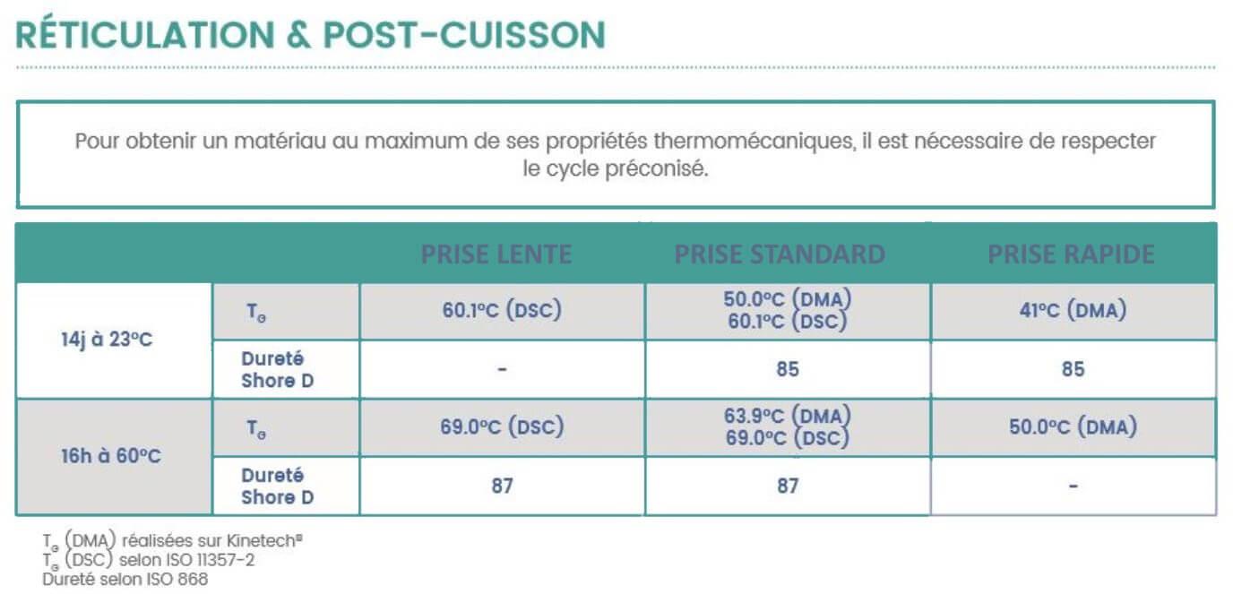 resine-epoxy-1070-reticulation-postcuisson