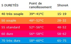 Plastiline-tableau-plasticite